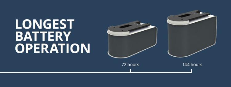 longest-battery-operation